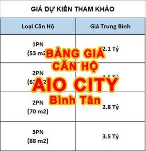 Giá Aio City Bình Tân – Bảng Giá chi tiết từng căn từ chủ đầu tư